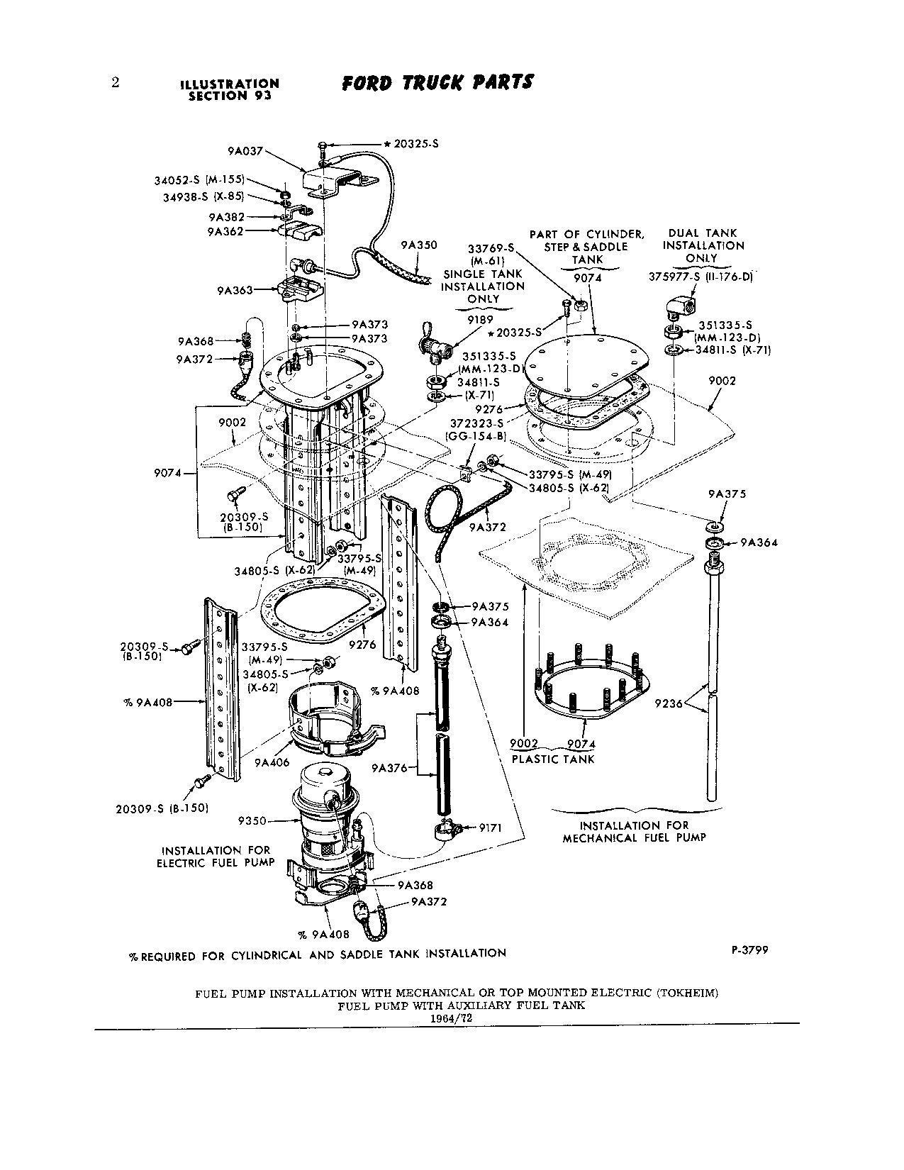 Gas In Crankcase T850