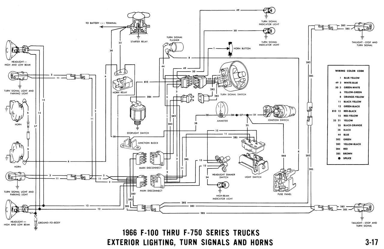 1966 mustang lighting wiring diagram 1966 mustang gauge wiring diagram 1966 f100 tail light wiring issue - ford truck enthusiasts ...