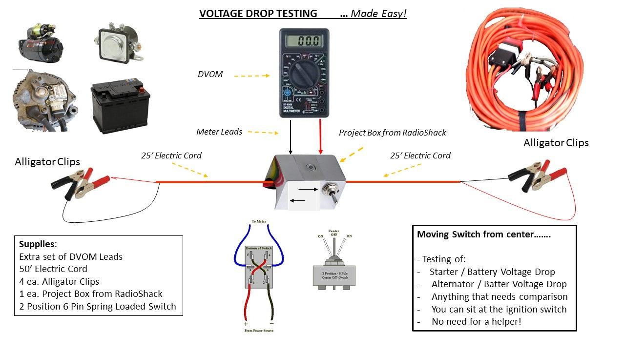 Voltage Drop Test : Battery voltage drop gpr question page