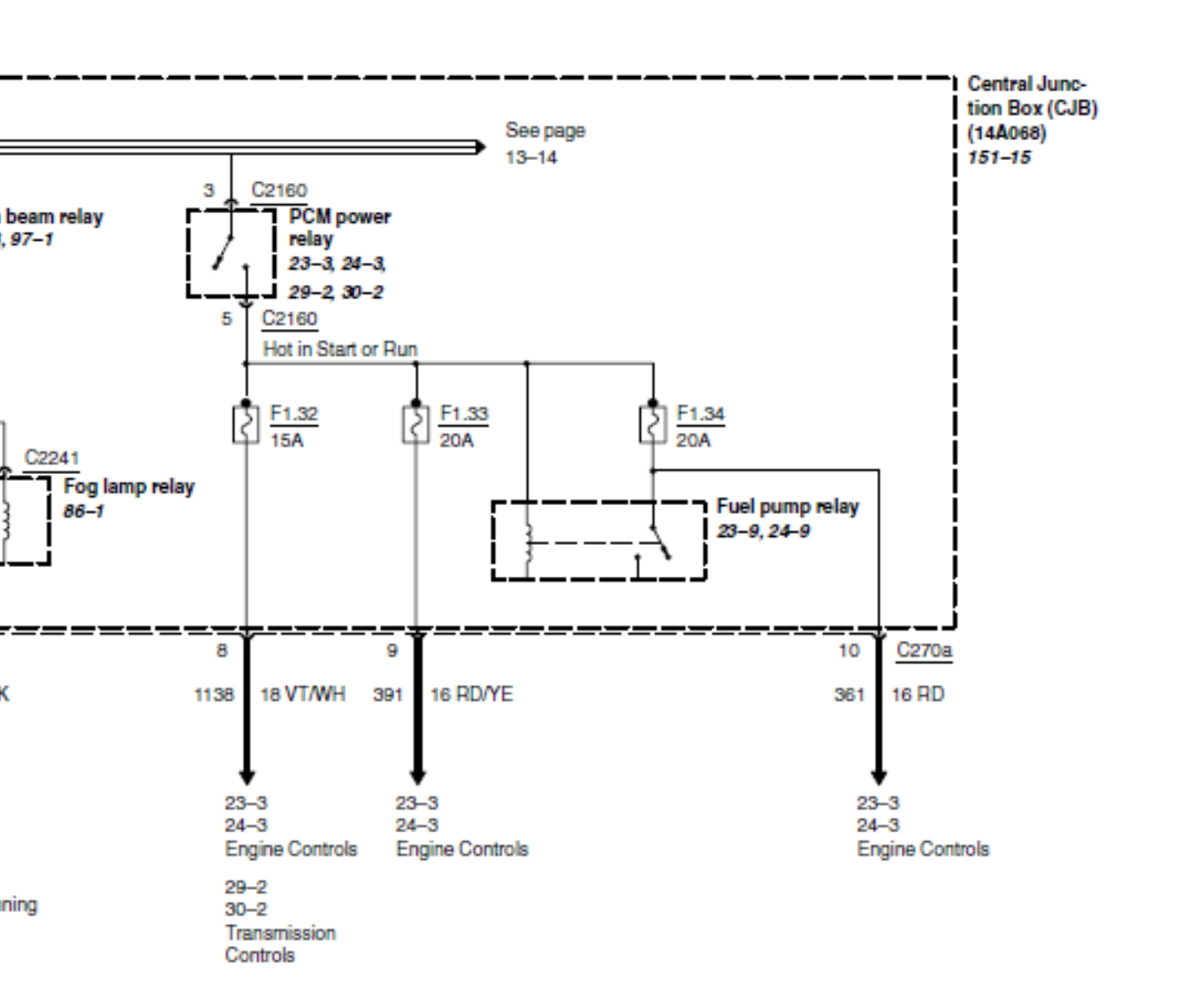 Diagram Fuel Pump Wiring Diagram 2003 Ford Expedition Full Version Hd Quality Ford Expedition Guard Monteinni It