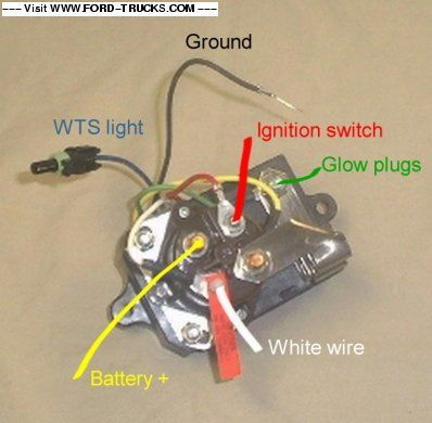 Taurus Engine Swap. Taurus. Free Image About Wiring Diagram ...