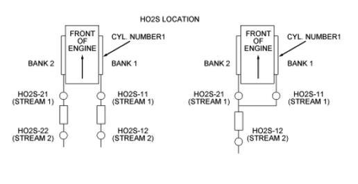 ford 5 4 bank 2 sensor 1 location