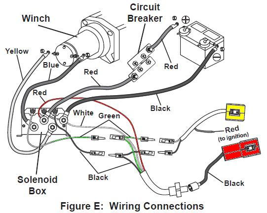 Smittybilt Winch Wiring Diagram. Diagram. Wiring Diagram