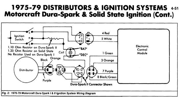 80 ford_1976_79_dura_spark_i_ii_diagram_c941fd8d7dd89dcfa24810ee292458656f92458d wiring diagram for msd 6a the wiring diagram readingrat net Ford Ignition Coil Wiring Diagram at alyssarenee.co