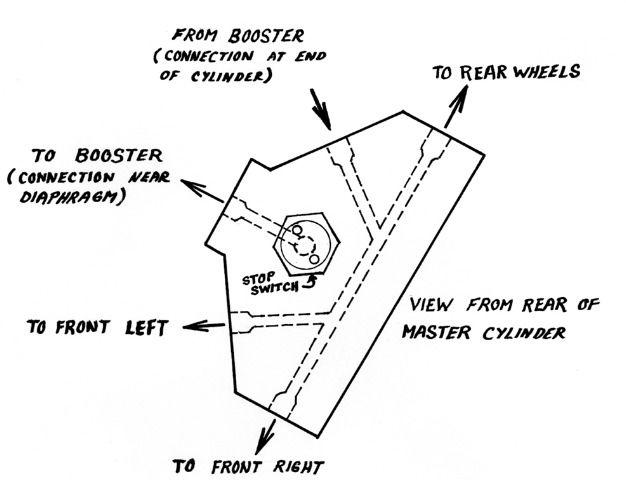 f600 brake line fitting  1955