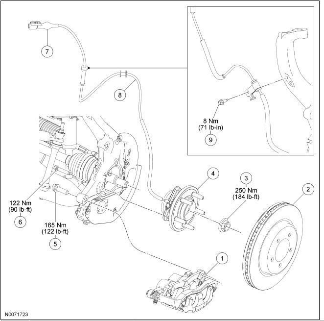 Need Front Axle Nut Torque Specs For 2008 Ford Explorer