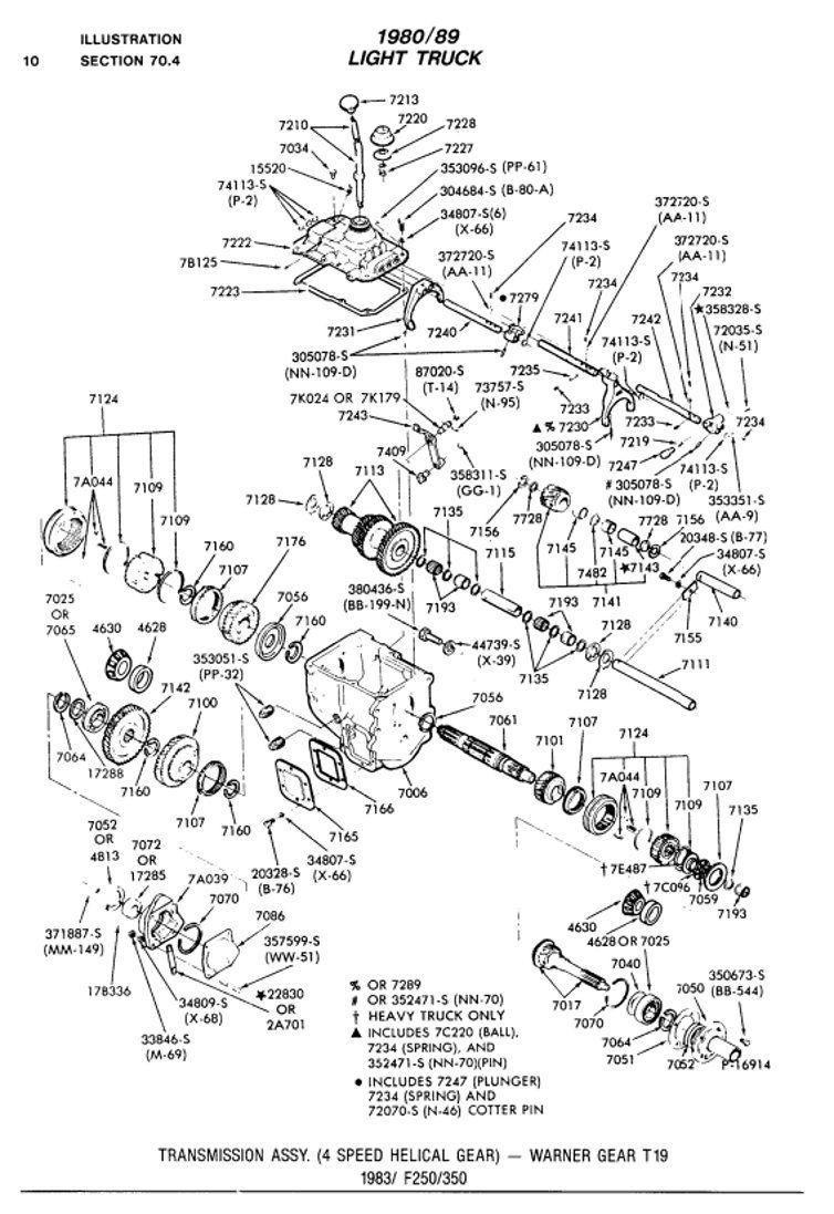 draining transmission oil