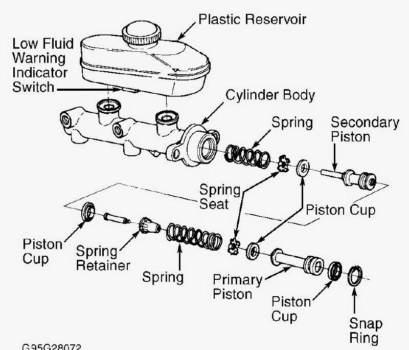Ford Brake Pressure Switch High