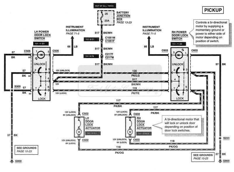 2000 F250 Door Lock Wiring Diagram - Wiring Schematics F Wiring Diagram Power Door Lock on