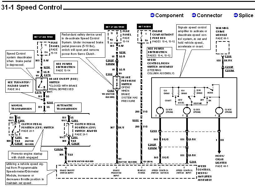 77 ford f 350 cruise control wiring diagram