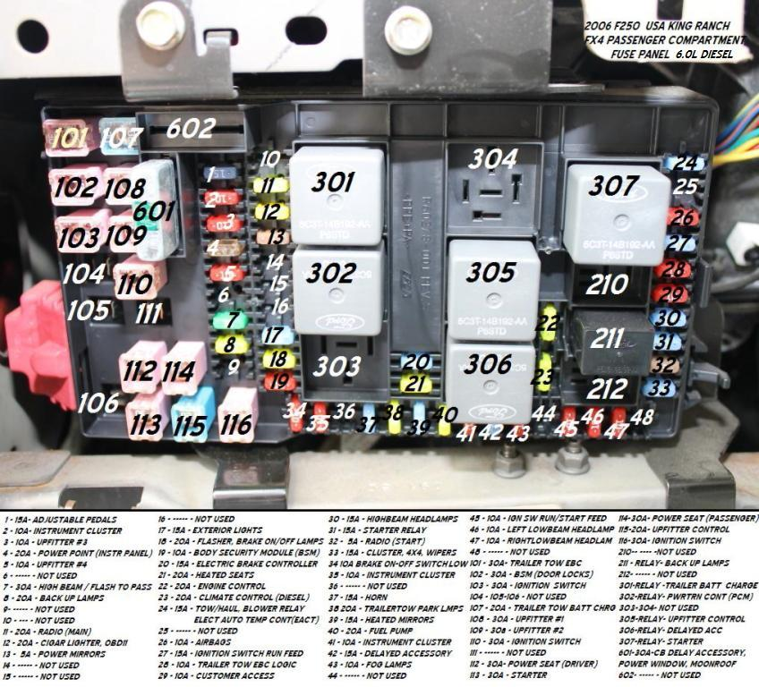 06 ford f550 fuse diagram box wiring diagram rh 4 ufgnhj flottmusik de