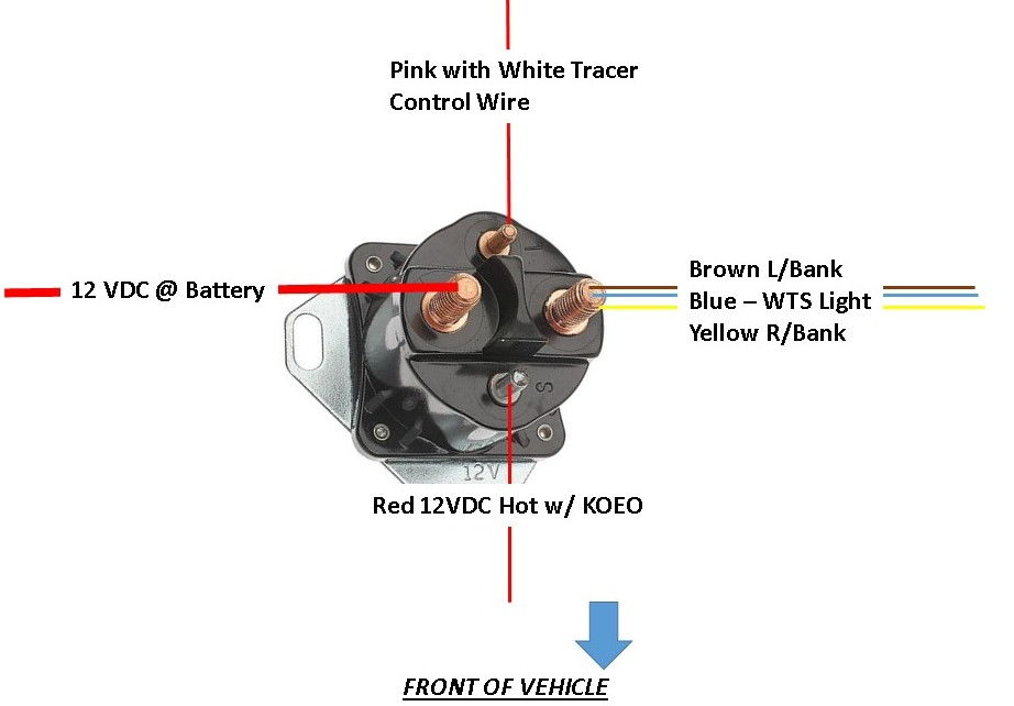 1999 ford glow plug wiring diagram