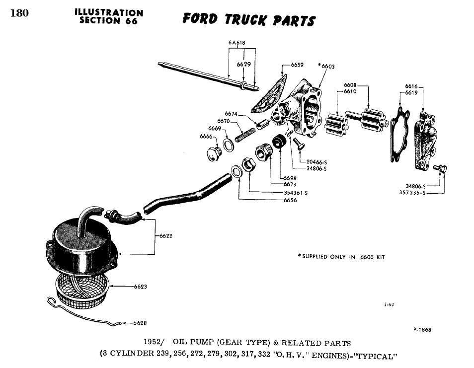 [SCHEMATICS_4UK]  Y Block oil pump - Ford Truck Enthusiasts Forums | Ford Y Block Diagram |  | Ford Truck Enthusiasts