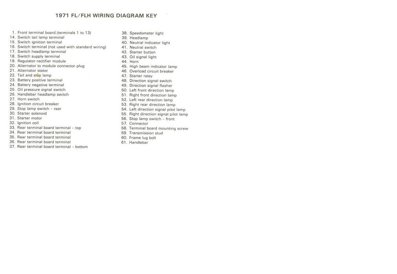 DOC] ➤ Diagram 1971 Harley Davidson Flh Wiring Diagram ... Harley Davidson Wiring Diagram Manual Flht on