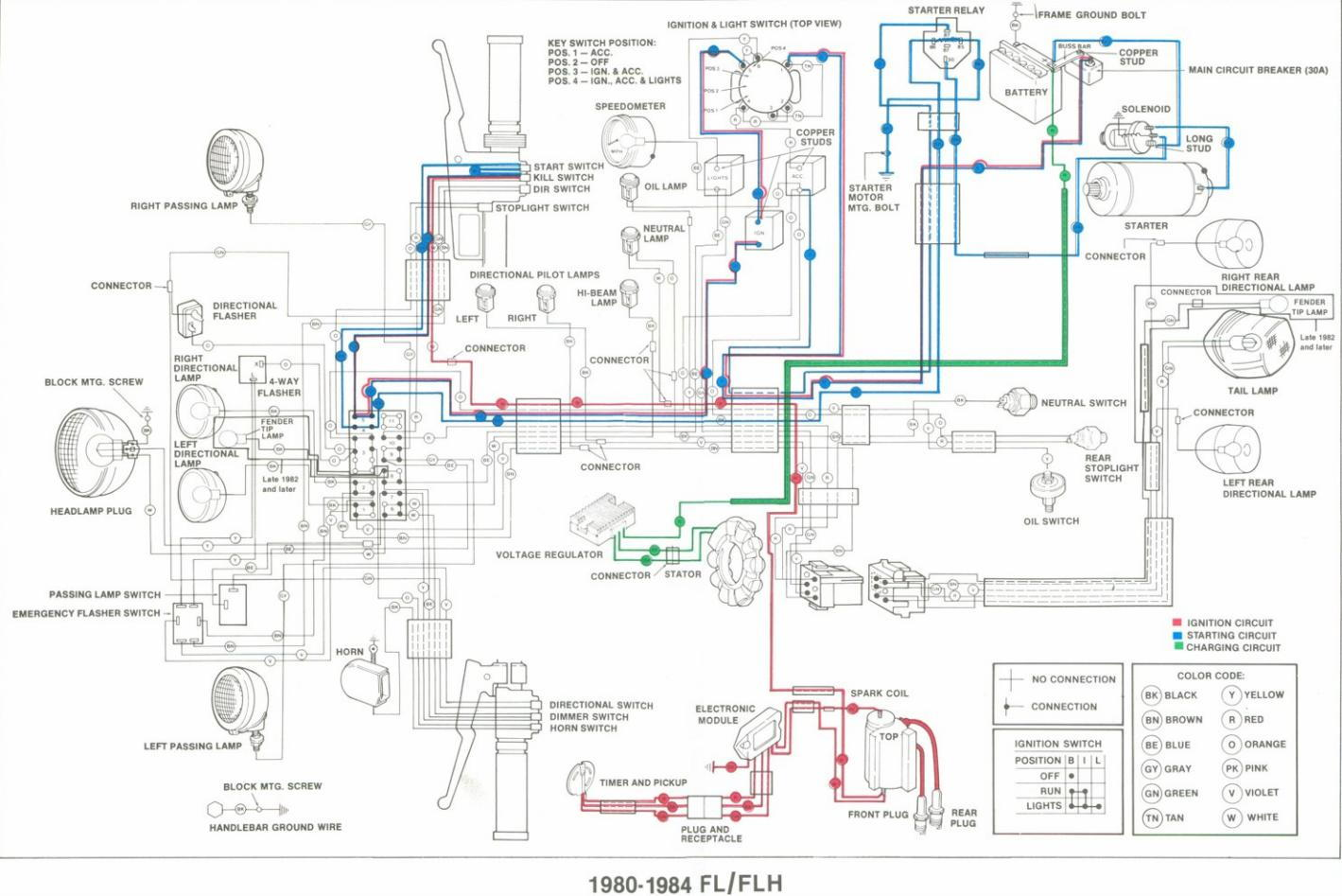 1984 Harley Wiring Diagram - Wiring Diagrams Site self-double -  self-double.fioricolori.it [ 947 x 1419 Pixel ]