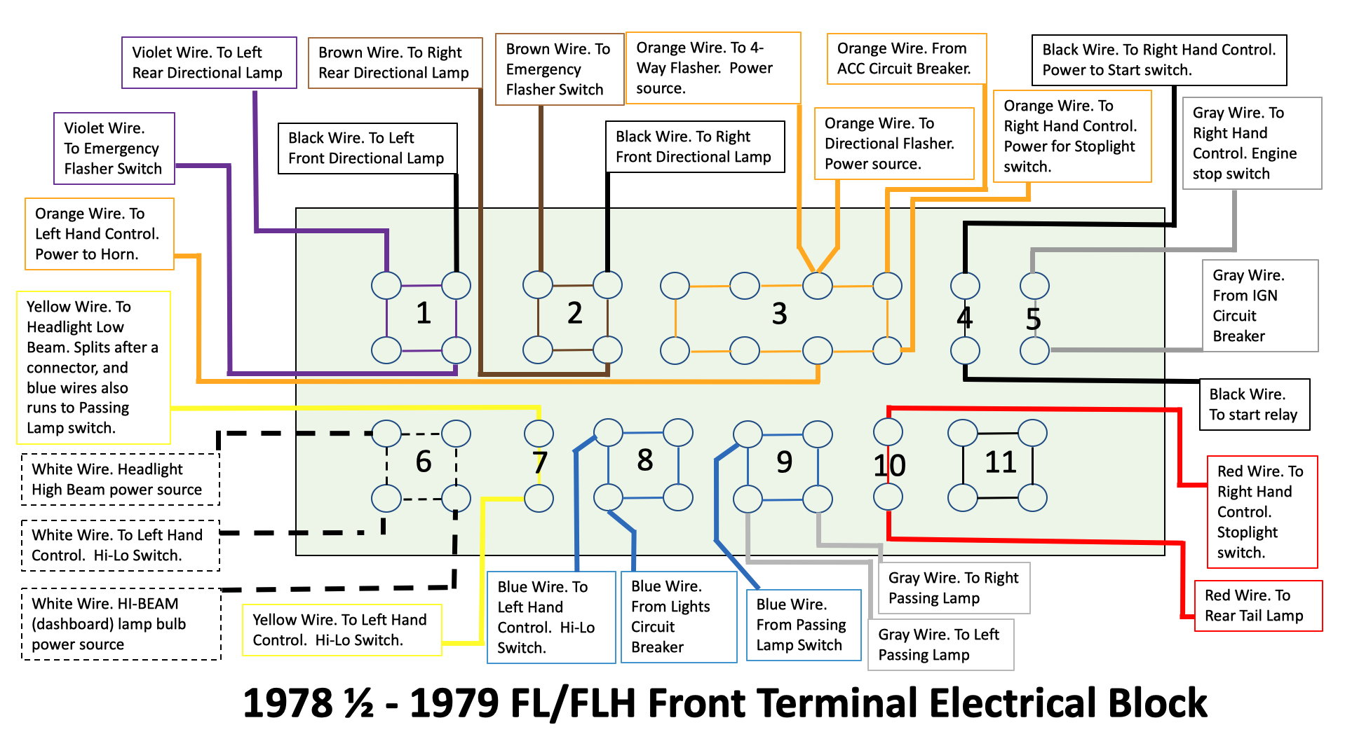 Flh Wiring Problems - Page 2