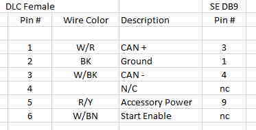 Anyone made there own Super Tuner Cables? - Page 2 - Harley
