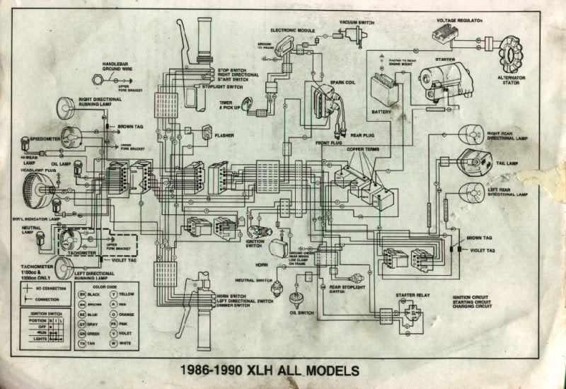 Need A Wiring Diagram For A 1987 883 Sportster