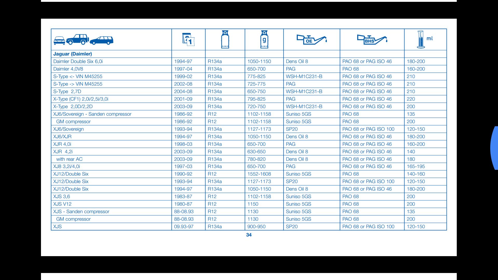 How Much Is Freon >> A.C. PAG Oil Capacity Confusion - Jaguar Forums - Jaguar ...
