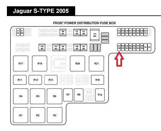 s type fuse box s type fuse box auto wiring diagrams jaguar s type fuse box layout s type fuse box auto wiring diagrams