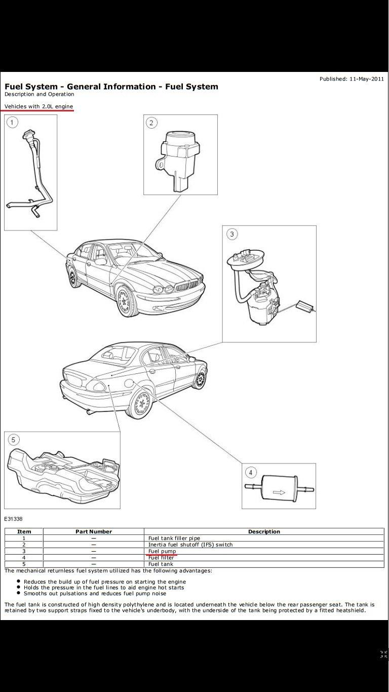 2 0L Diesel Fuel Flow Issue - Jaguar Forums - Jaguar
