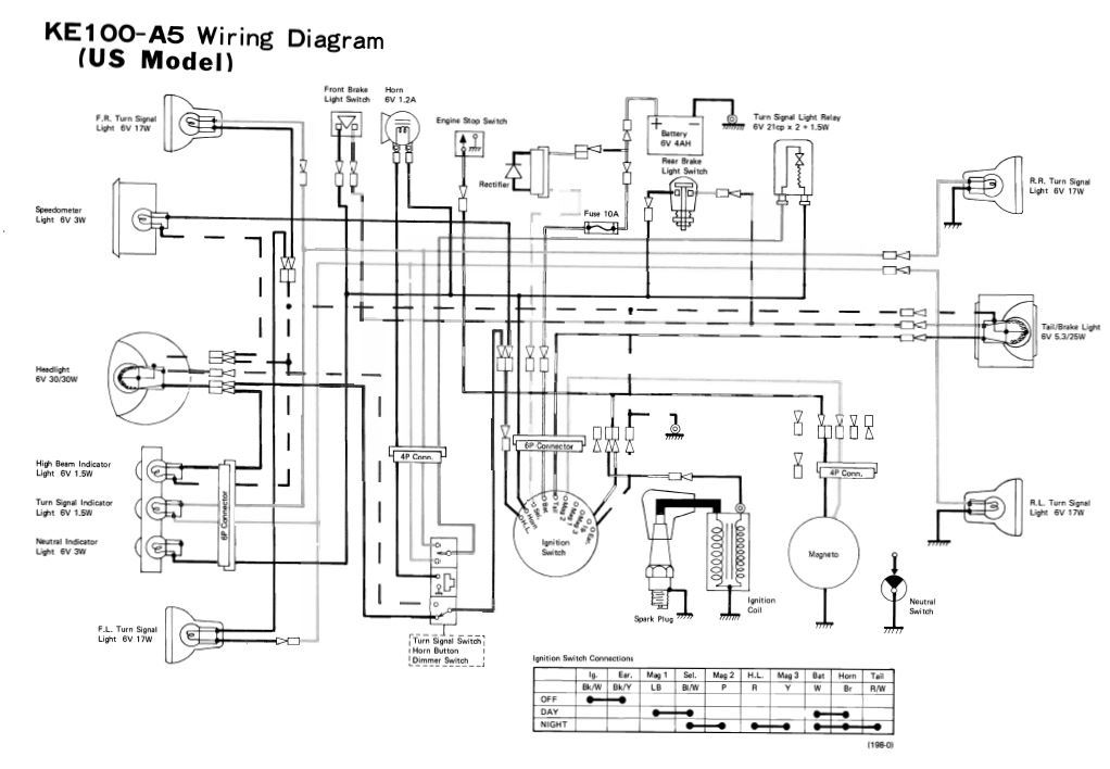 1978 ke 250 wiring diagram 1978 ford f 250 wiring diagram