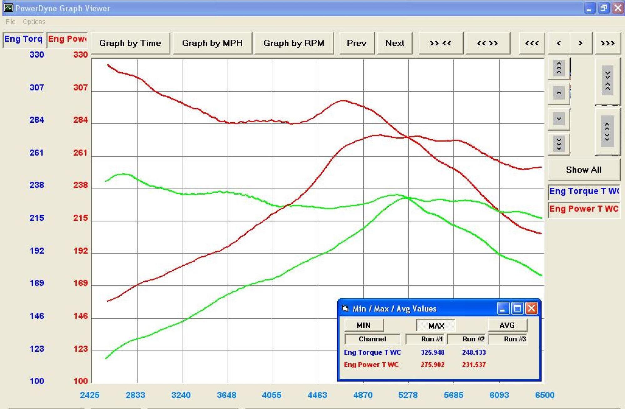 Drivetrain Bytetronik ECU Flash/Tune for the F56 B48 MINI