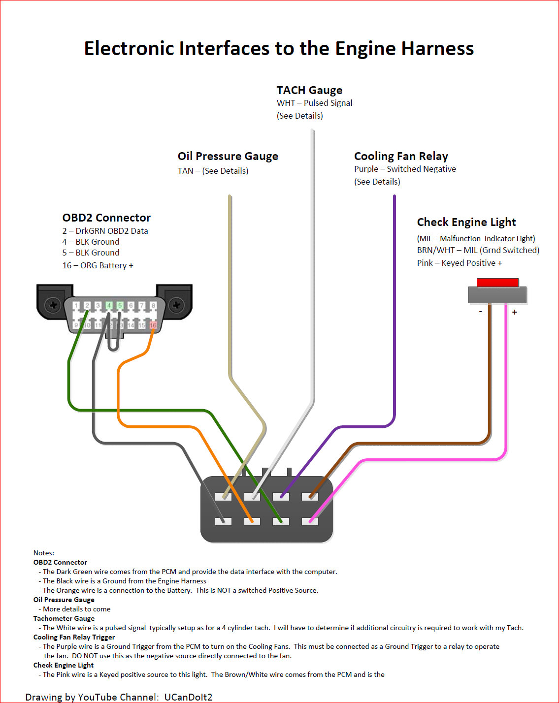 1CEA Mad Electronics Nhra Wiring Diagram | Wiring Library