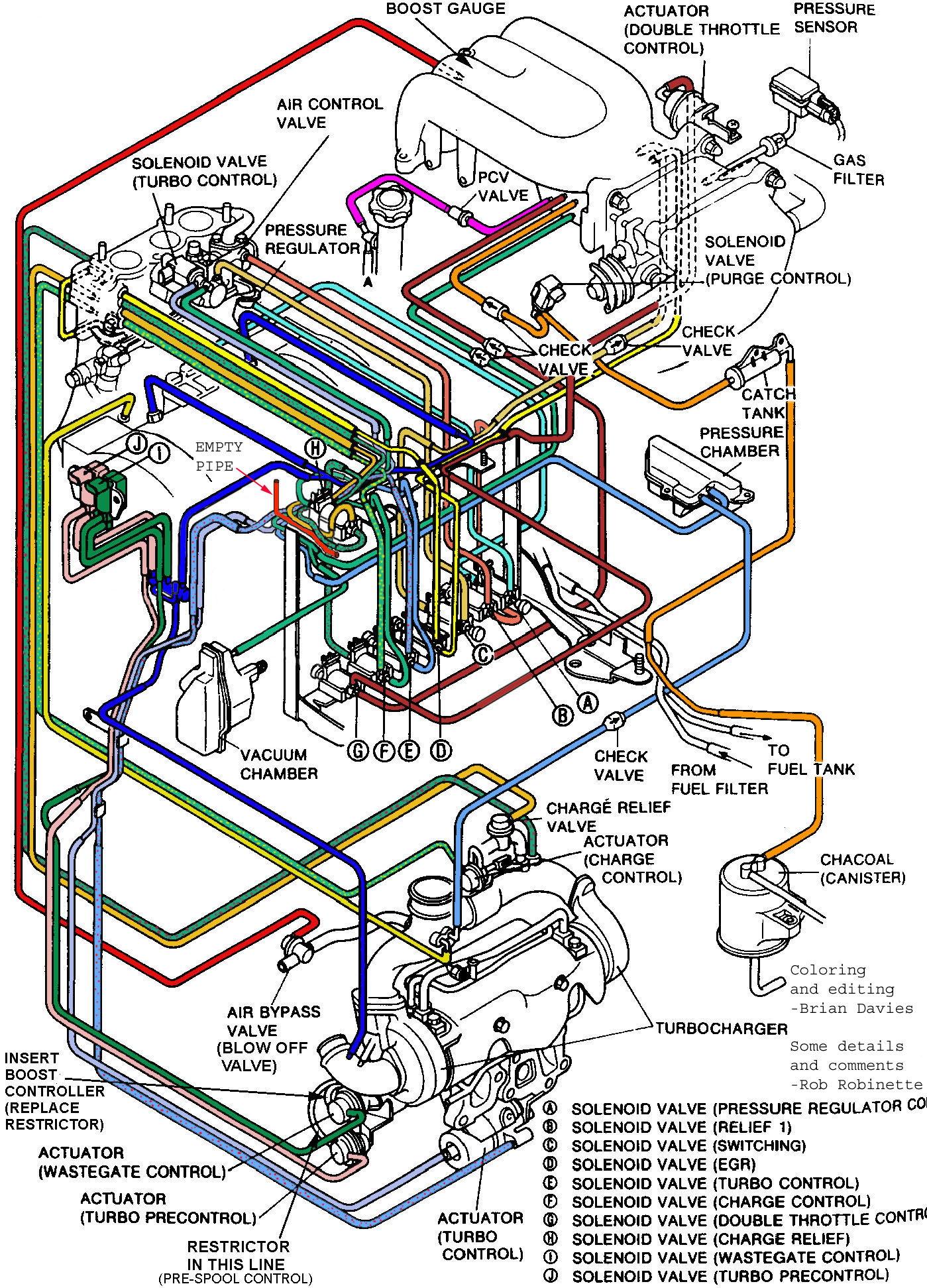 80 vacuum_hose_diagram2_b485e90da490ae0b2226abbe43825018bd3a8db4 jw pro jay intake manifolds rx7club com mazda rx7 forum  at reclaimingppi.co