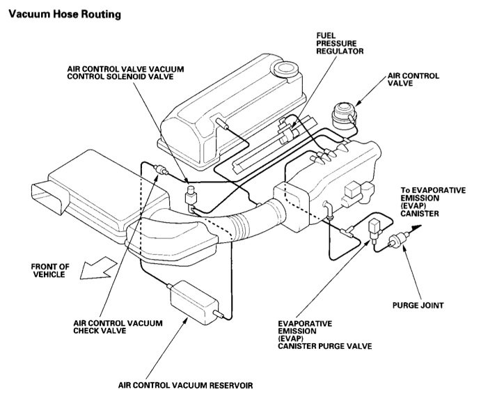 p0411 after installing izze aps s2ki honda s2000 forums rh s2ki com Emission Hose Routing Diagram Emission Hose Routing Diagram