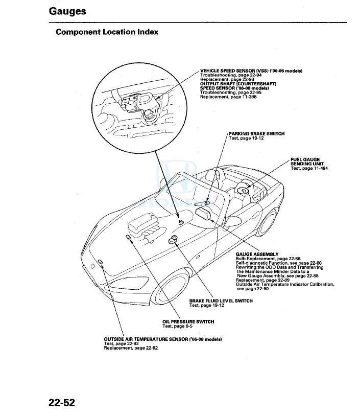 Ap2 Cluster Diagram