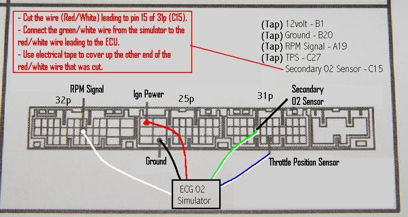 ECG O2 Simulator (5-wire) Installation Instructions/Diagram - S2KI ...