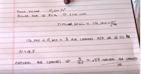 BDT Formula