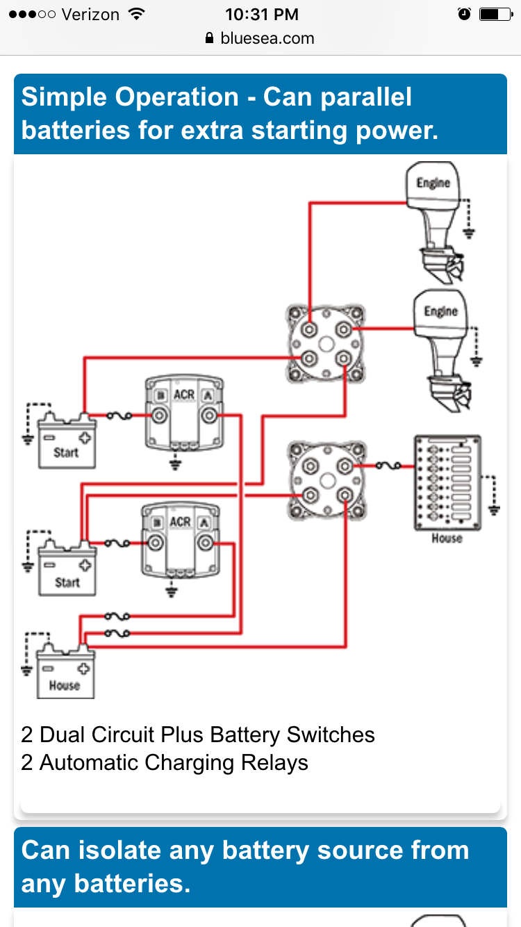 Diagram Further Blue Sea Automatic Charging Relay Wiring Diagram