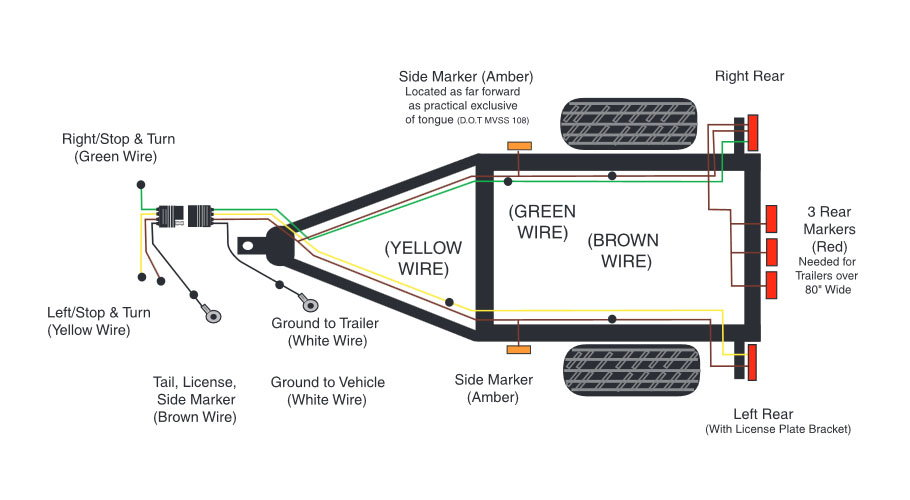 Wiring Diagram  11 Ford F350 Wiring Diagram For Trailer Plug