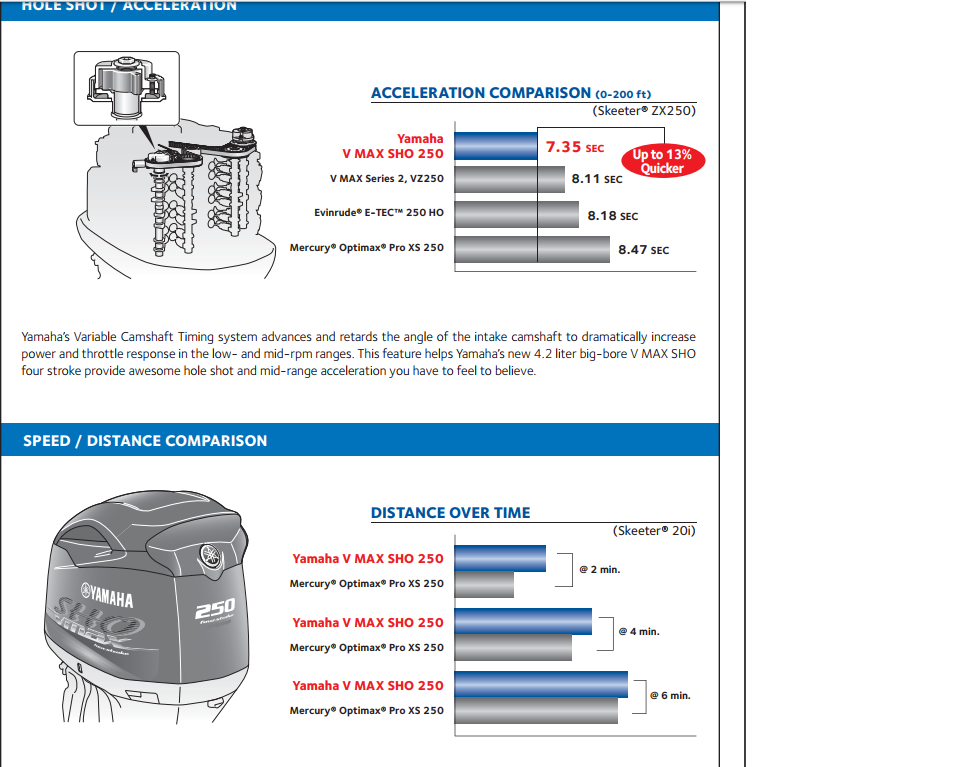 Yamaha's New Engine! - Page 16 - The Hull Truth - Boating