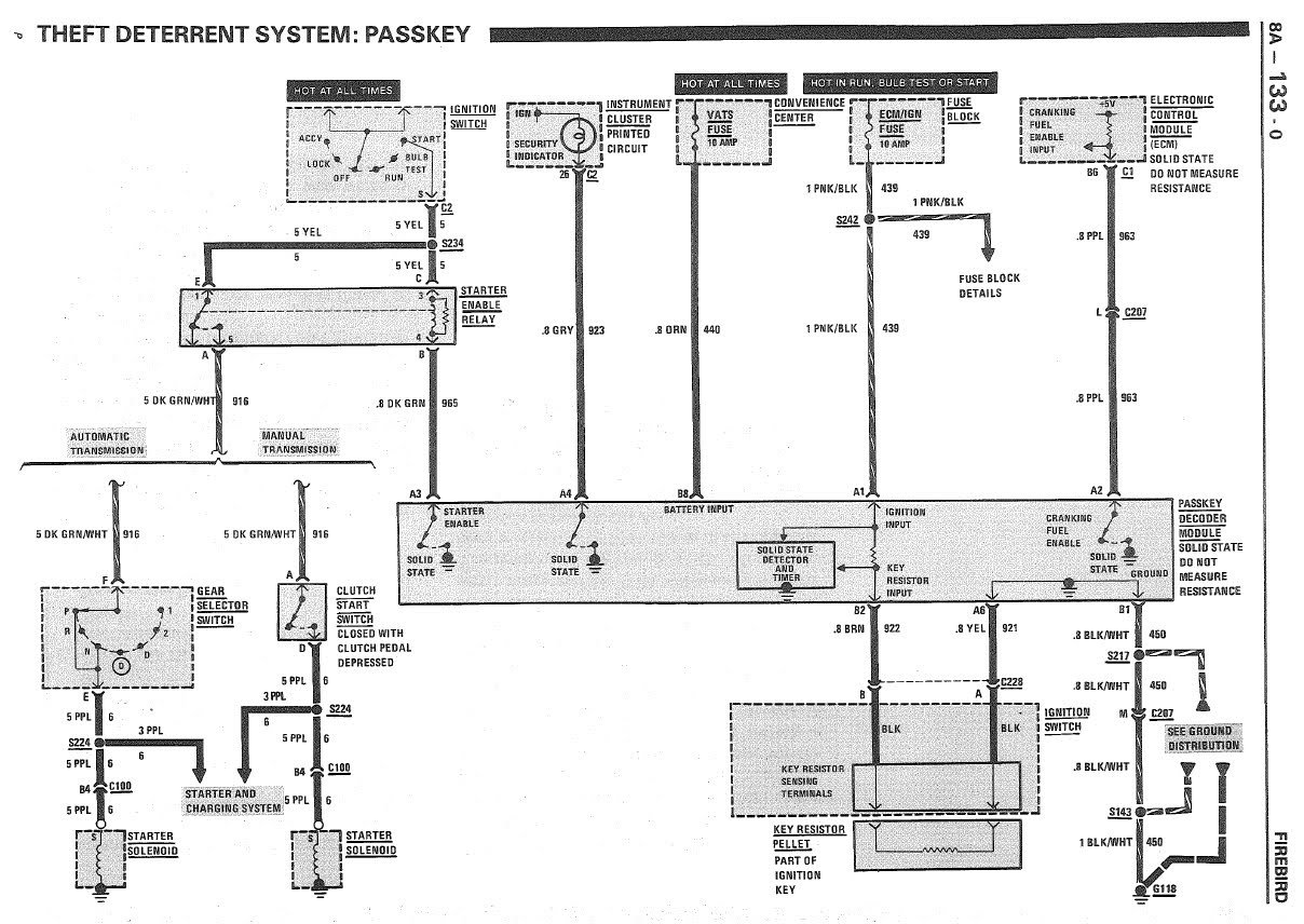 tech: how to bypass vats - third generation f-body message boards  thirdgen.org
