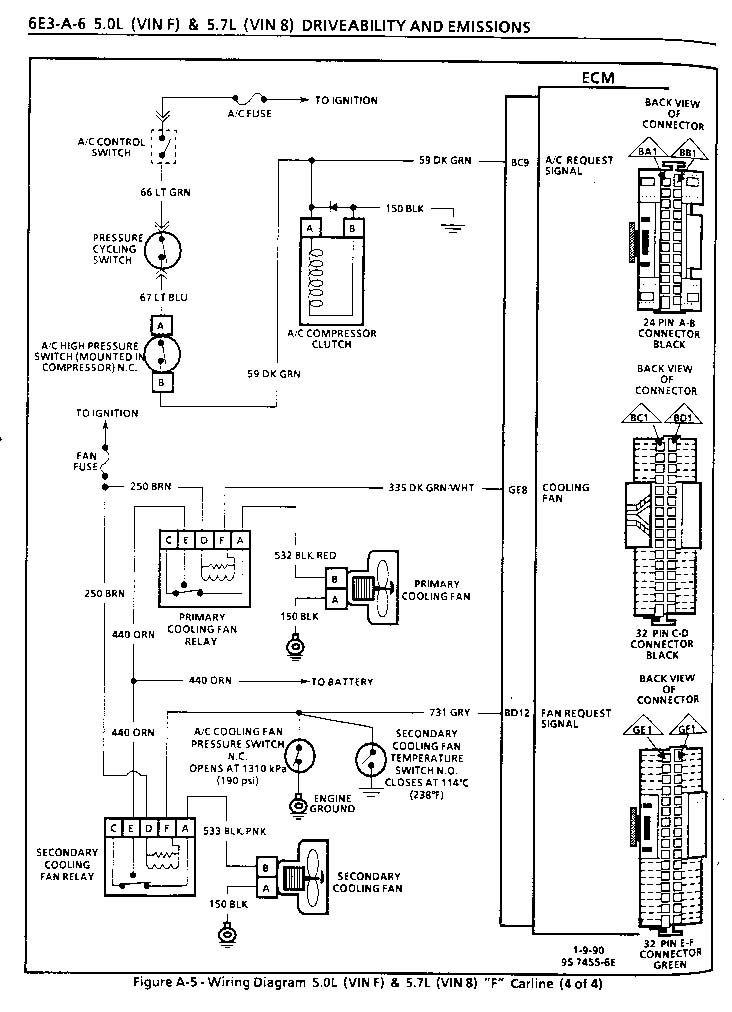 Repinning Tbi To Speed Density Tpi Page 7 Third Generation F Rhthirdgenorg: Third Gen Camaro Wiring Diagram At Gmaili.net