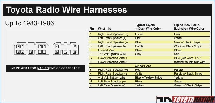 87 Toyota Pickup Wiring Diagram from cimg6.ibsrv.net