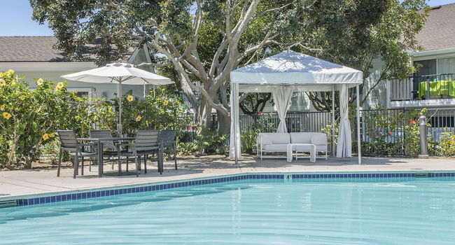 IMT Sorrento Valley - 203 Reviews | San Diego, CA ...