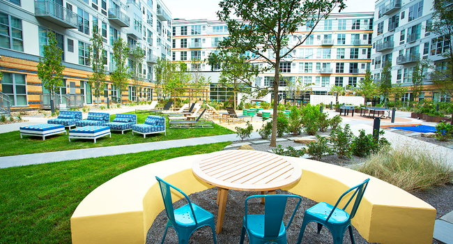 Southside works city apartments 1 reviews pittsburgh - 2 bedroom apartments southside pittsburgh ...
